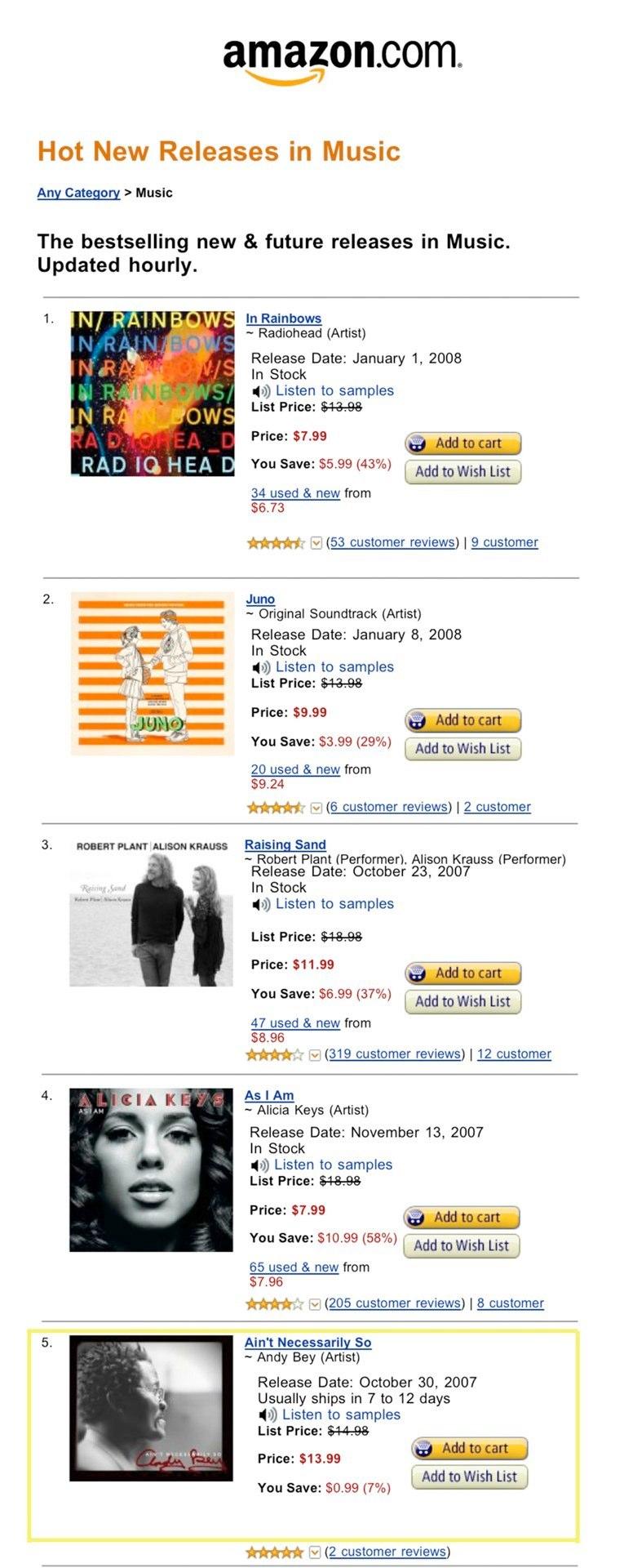 Bey-Amazon-Top-5v2